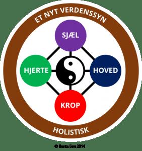 Business Coaching og Menneskelig kapacitet og sundhed